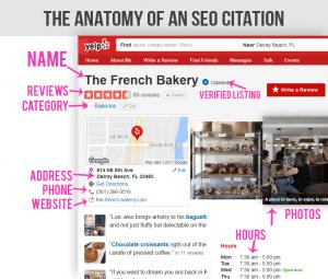 anatomy-of-SEO-citation