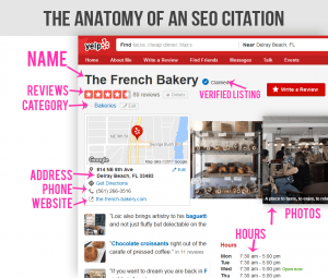 anatomy-of-SEO-citation